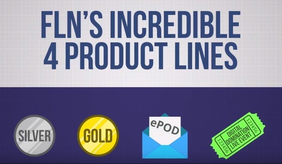 Finish Line Network 4 Product Lines