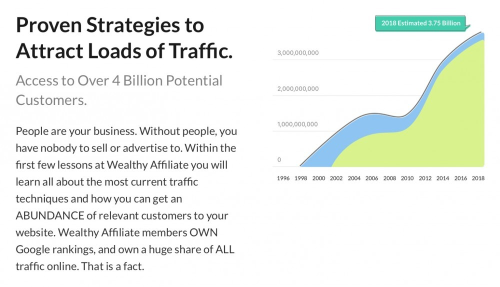 Proven strategies to attract loads of traffic