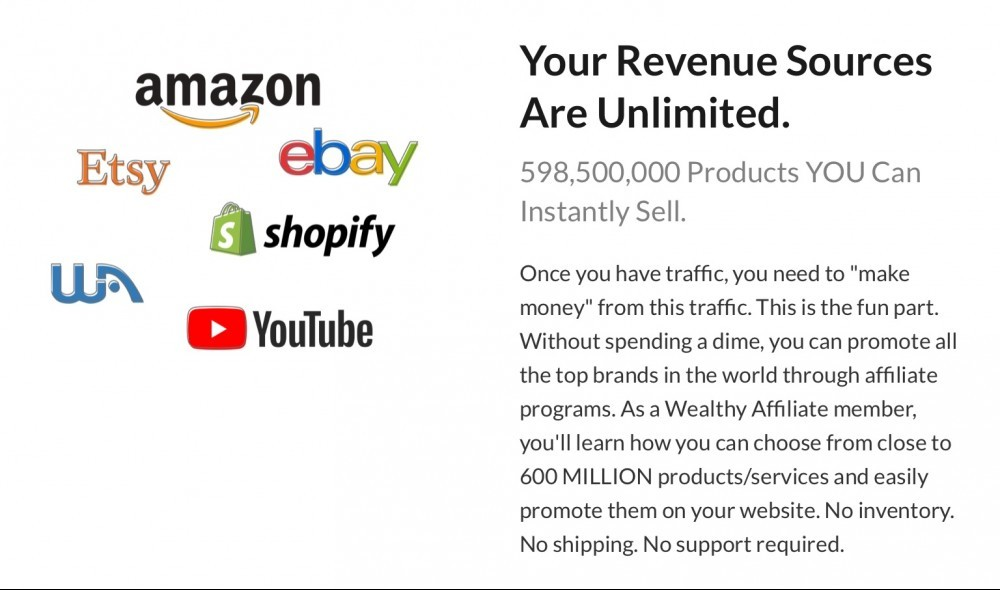 Amazon, ebay, Etsy, shopify, YouTube, WA = Your Revenue Sources are Unlimited!