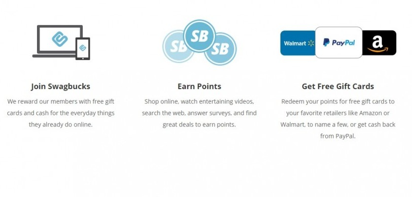 Earn Money From Swagbucks