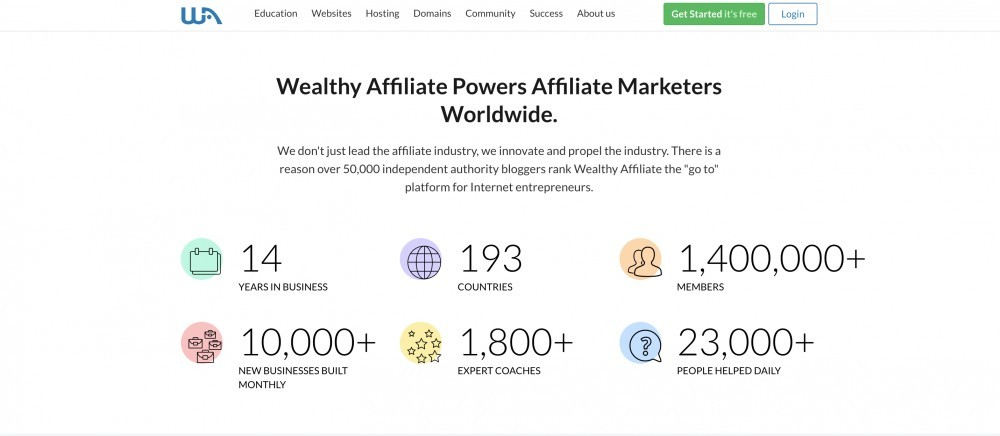 Wealthy Affiliate Intro