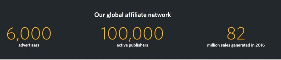 affiliate window affiliate network global