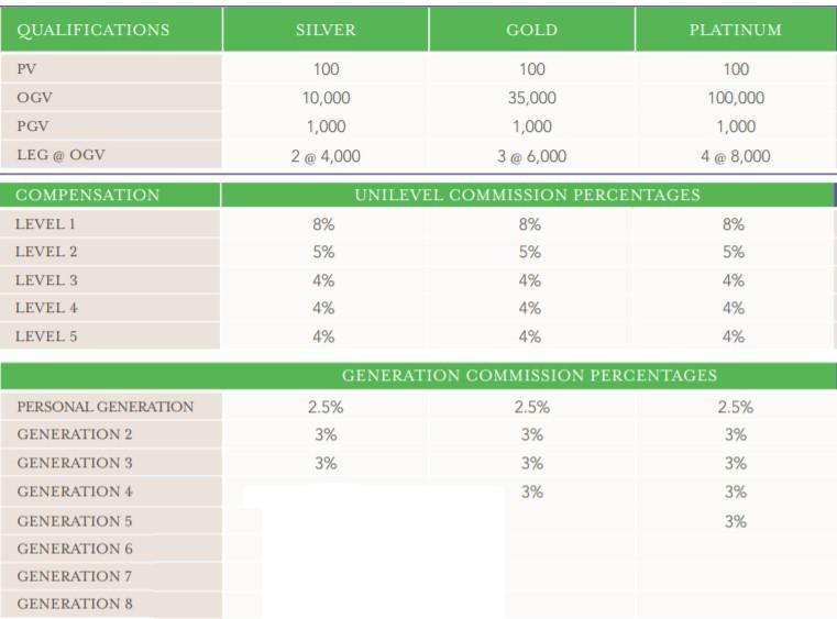 compensation plan part 2