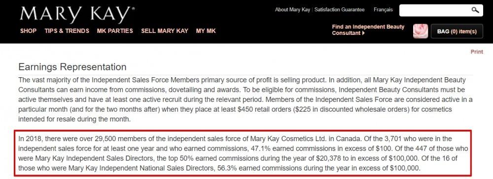 Mary Kay Earnings Disclosure
