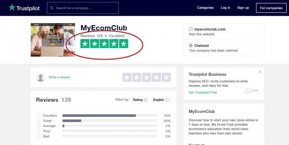 MyEcomClub Reviews TrustPilot