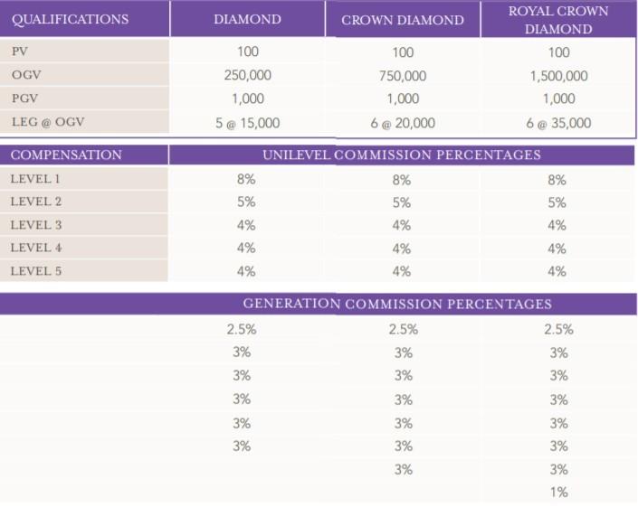 compensation plan part 3