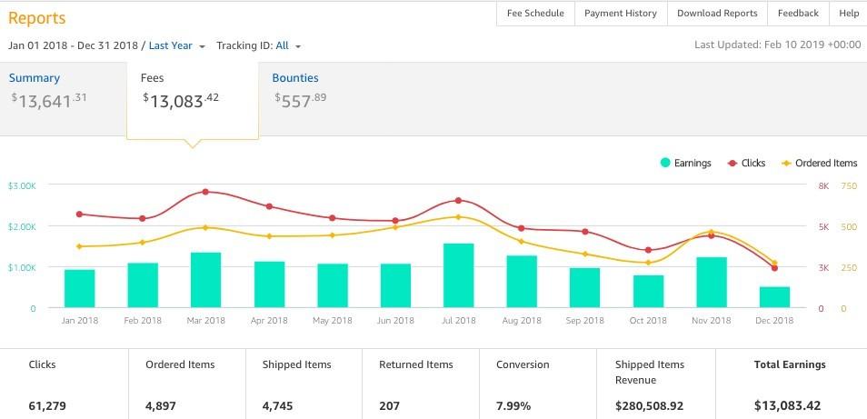 make money amazon affiliate marketing