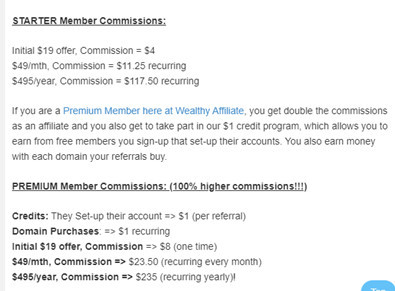 Affiliate payouts for wealthy affiliate