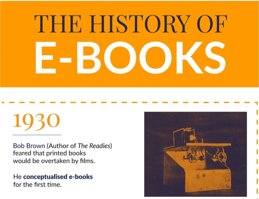 History of eBoohs header