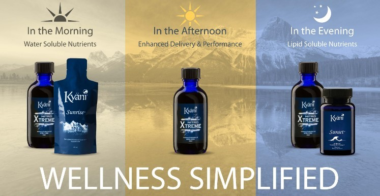 Kyani Wellness Products