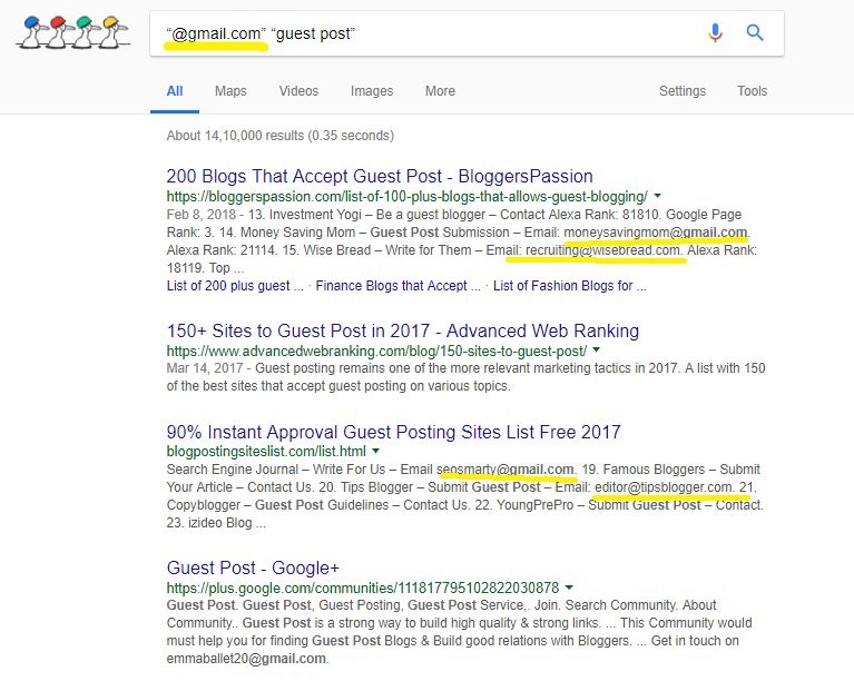 Powerful Google Search Footprints for SEO Lovers [Part 2]