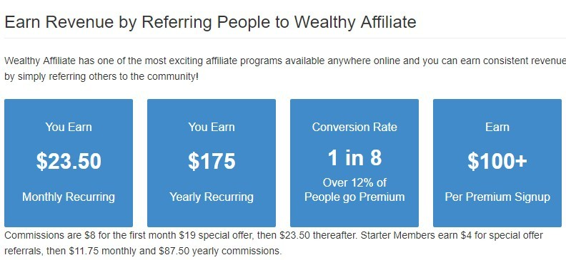Earn Revenue at Wealthy Affiliate