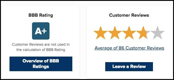 Plexus Worldwide BBB rating is an A+.