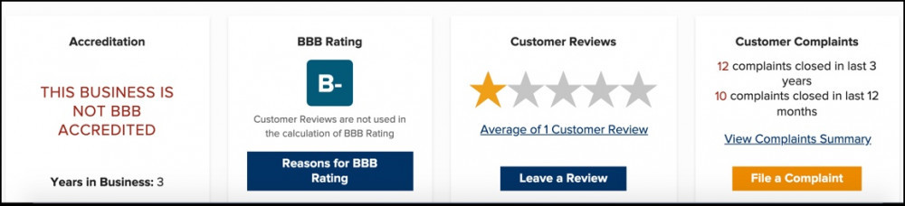 Revital U BBB rating