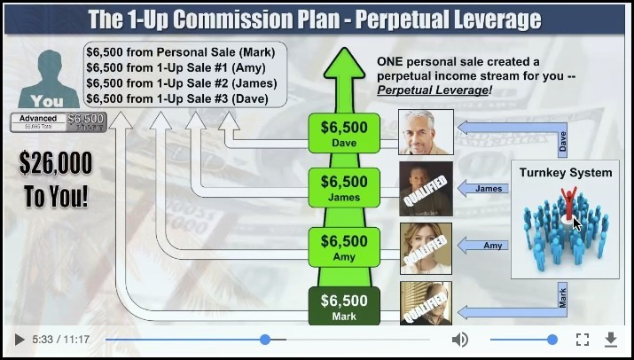 PNG uses a 1-up commission structure.