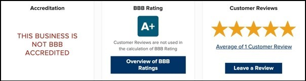 Crunchi Better Business Bureau