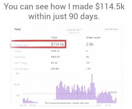 Teo made $144.5k in 90 days