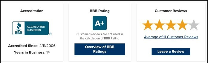 Kyani BBB rating