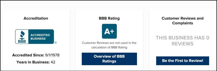 Forever Living BBB Rating