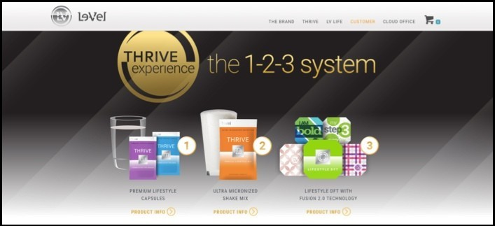 Le-Vel Thrive Homepage