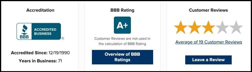Vector Marketing BBB rating.