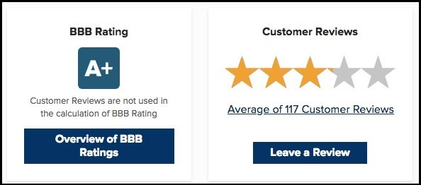 Le-vel gets an A+ from the BBB, but their reviews aren't great.