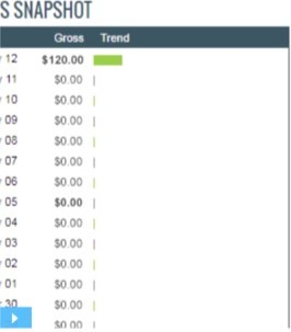 Easy Retired Millionaire Commissions 1