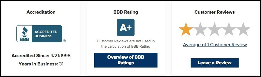 Stampin' Up's A+ rating with the BBB