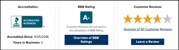 Ring Bomb Party BBB rating