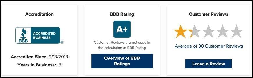 Thirty-One BBB rating