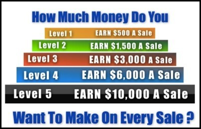 You can earn up to $10,000 per sale, but it will cost you!
