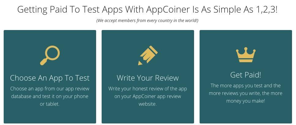App Coiner is as easy as 1, 2, 3