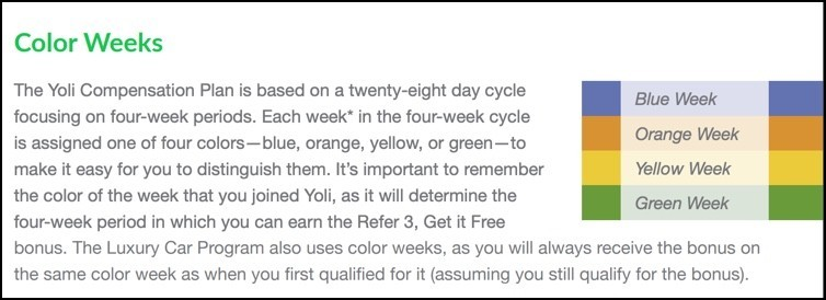 Yoli uses color weeks in their compensation plan.