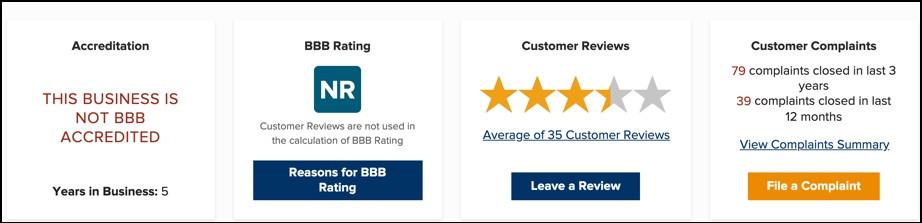 Pruvit BBB rating