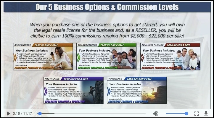 Compensation plan for Prosperity Nexus Group.
