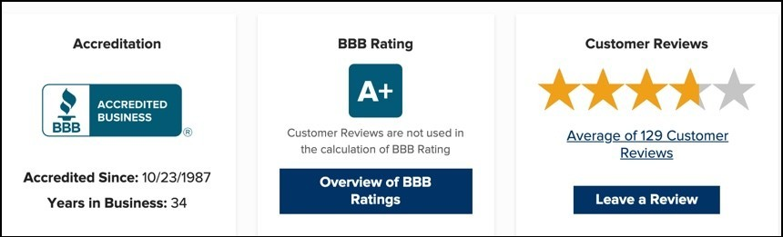 Melaleuca BBB rating.
