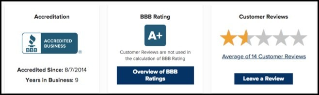 Origami Owl BBB rating