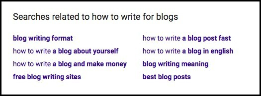 Related searches can help you fill in your blog topic.