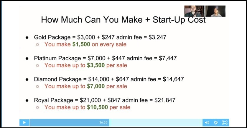 YourProfit247 packages go from $3000 to $21,000