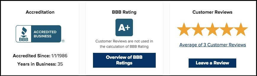 Nu Skin gets an A+ rating from the BBB