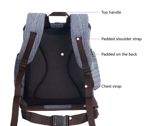 PetsFit Dog Backpack Features