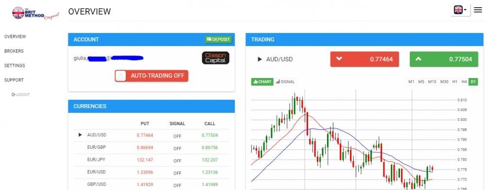 Brit Method Trading Platform