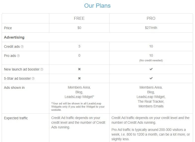 LeadsLeap Pro Plan