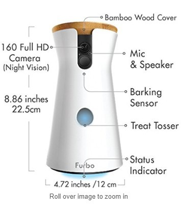 Furbo Camera Features
