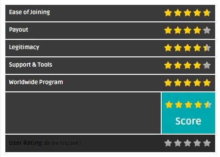 QwikAd rating