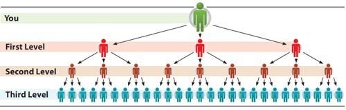 Lenconnect