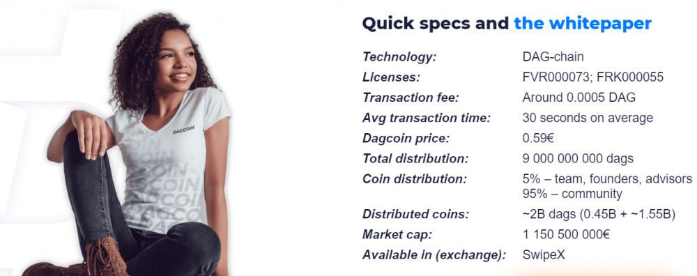 dagcoin info