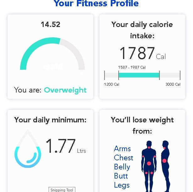keto diet fitness profile