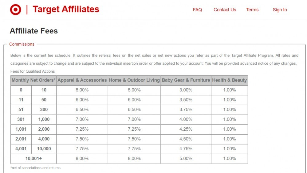 Target Affiliate Program Commission Schedule