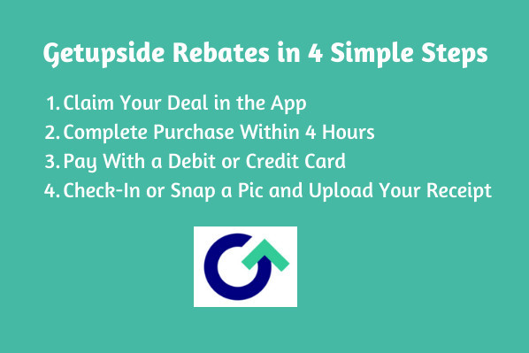 Getupside Rebates in 4 Simple Steps